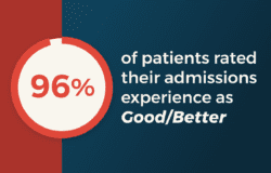 Patients at black bear treatment rate their admissions experience as good or better
