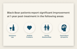 improvement post treatment at 1 year for black bear treatment patients