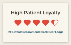 patient loyalty scores at black bear treatment